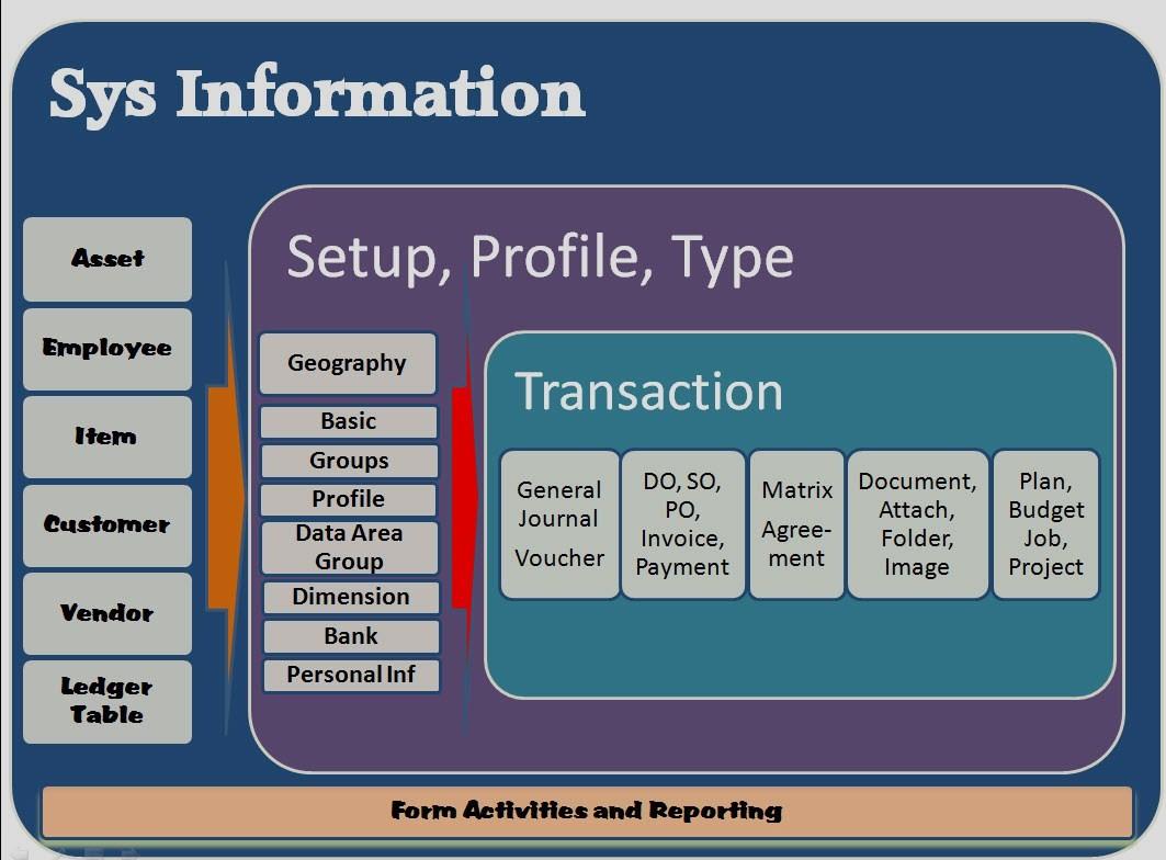 system-informasi-1
