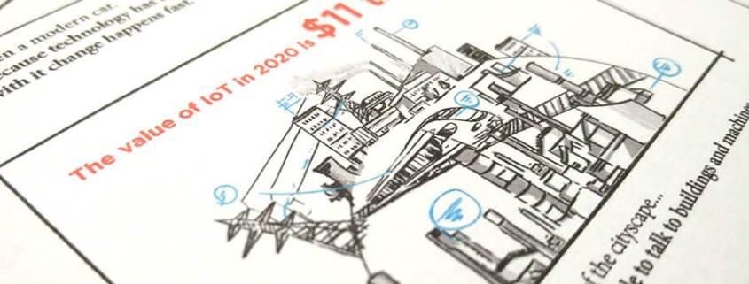 storyboard for Siemens by Aga Grandowicz / agrand.ie