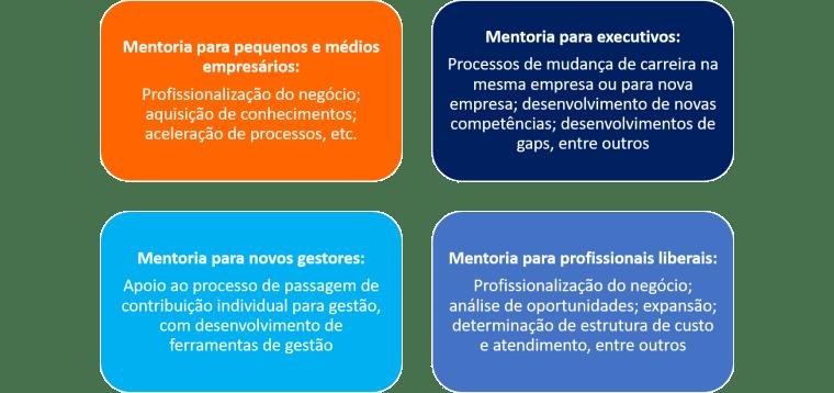 mentoria-produtos