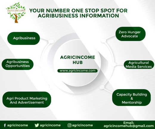 Top 10 Agricultural blogs in Nigeria
