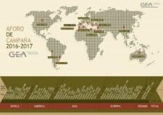Aceite de oliva por continentes
