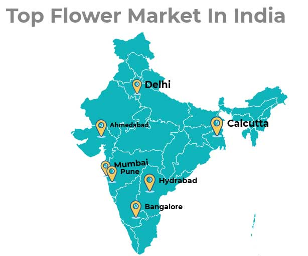 list of top flower market in india