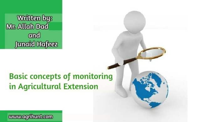 Basic concepts of Monitoring in Agriculture Extension.