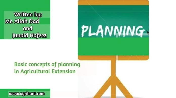 Basic concepts of Programme Planning in Agriculture Extension