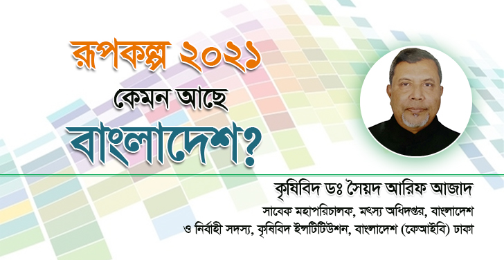 Vision 2021 Bangladesh