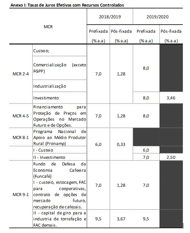 nota_CMN tabela 1