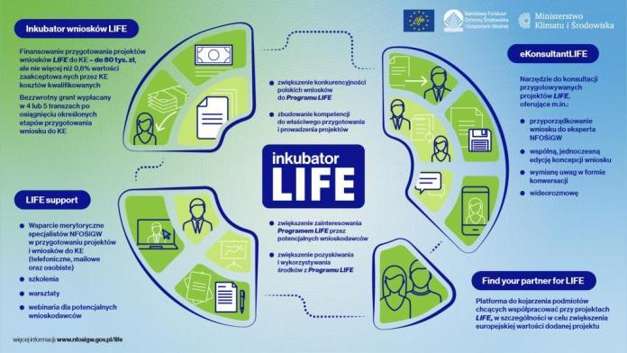 NFOŚiGW wesprze przygotowanie aplikacji do Programu LIFE