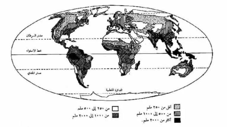 شكل(1) :متوسط كمية الأمطار السنوية على سطح الكرة الأرضية (مجاهد و آخرون، 1995).