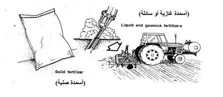 3التكوين: ( صلبة – بودرة أو حبيبات أو في صورة كري ستلات صـغيرة أم في صـورةسائلة أو غازية).