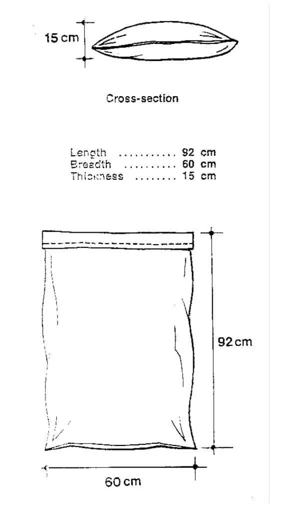 وبالنسبة للشكائر البلاستيكية السمادية نلاحظ أن معظمها يأخذ الأبعاد (60سم × 92سـم) وسـمكها وهى مملوءة تقريبا يكون 15سم، كما هو موضح بالشكل.
