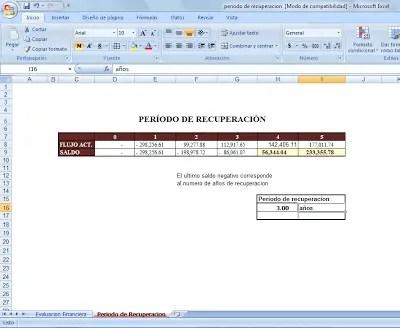 Ejemplo en Excel de PRI