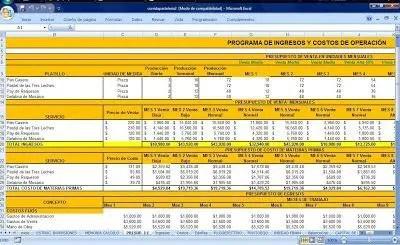 Proyección de ingresos en excel