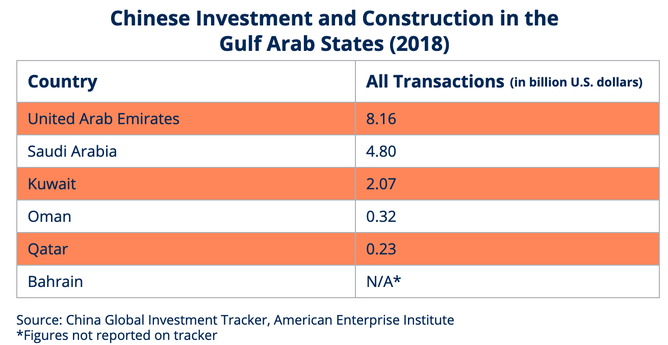 AGSIW | Diversified Investment in UAE Shaping China's