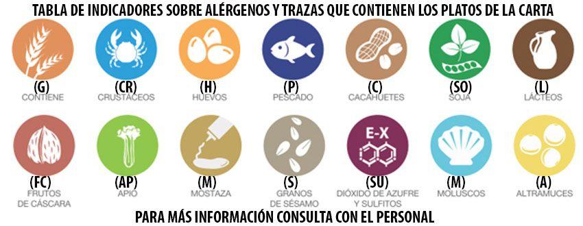 tabla-alergenos