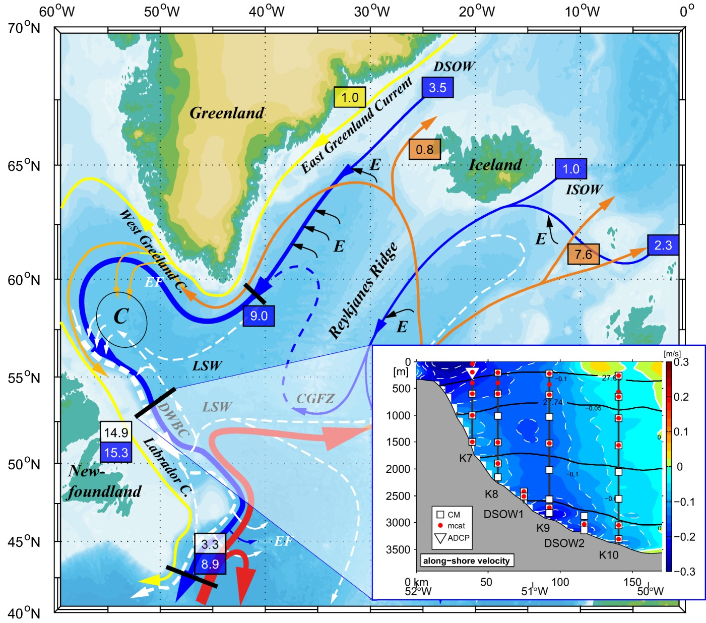 From Interannual To Decadal 17 Years Of Boundary Current Transports At The Exit Of The Labrador Sea Zantopp 2017 Journal Of Geophysical Research Oceans Wiley Online Library
