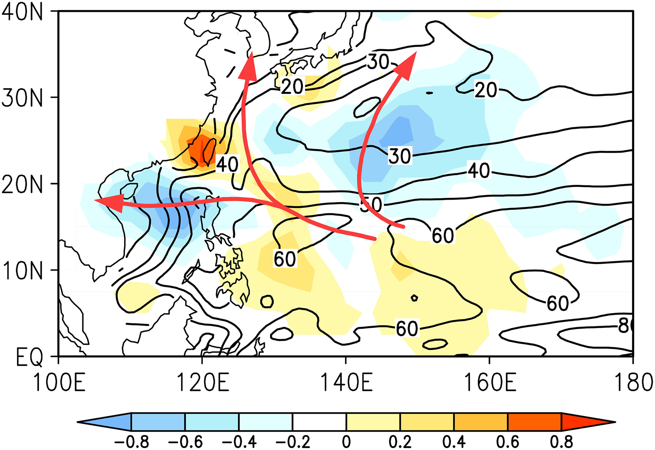 Dominant Role Of The Ocean Mixed Layer Depth In The