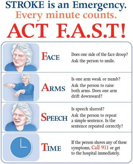 Pencegahan dan Pengobatan Stroke