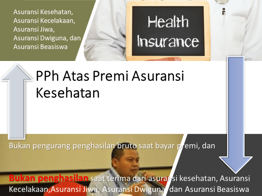 Premi Asuransi Kesehatan
