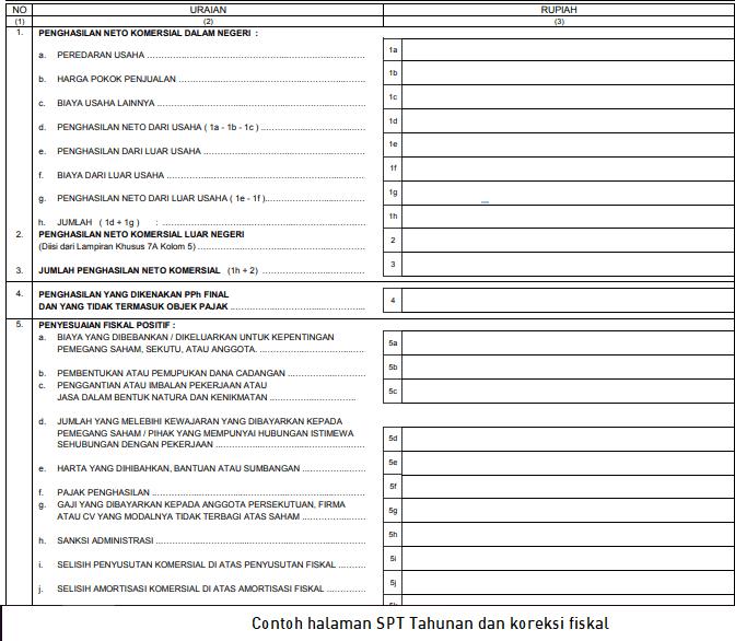 contoh format koreksi fiskal