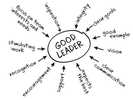 Pemimpin Sejati Mampu Menggerakkan Orang Lain