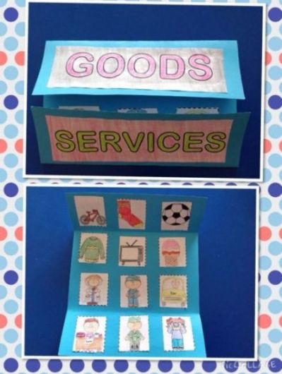 Goods and Services Foldable and Activites - From Pinterest