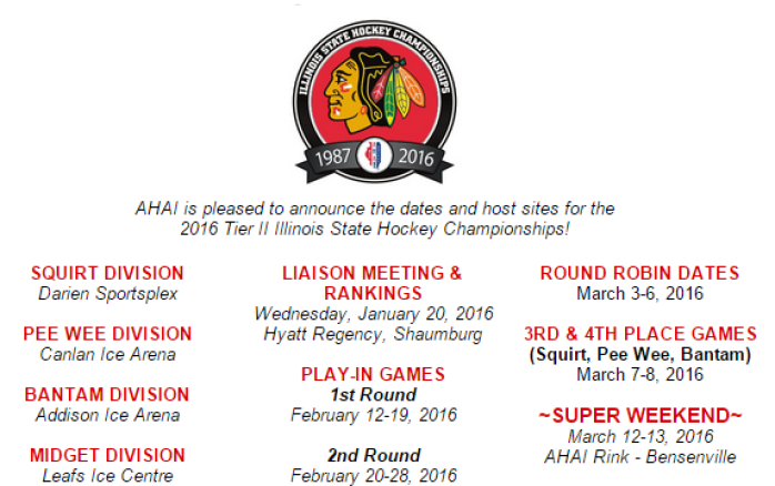 Tier II State Dates & Locations