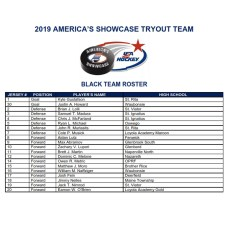 2019 SHOWCASE BLACK ROSTER