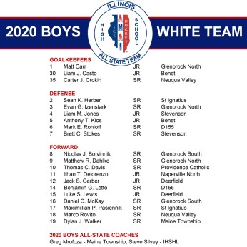 2020 ALL STATE BOYS WHITE V2