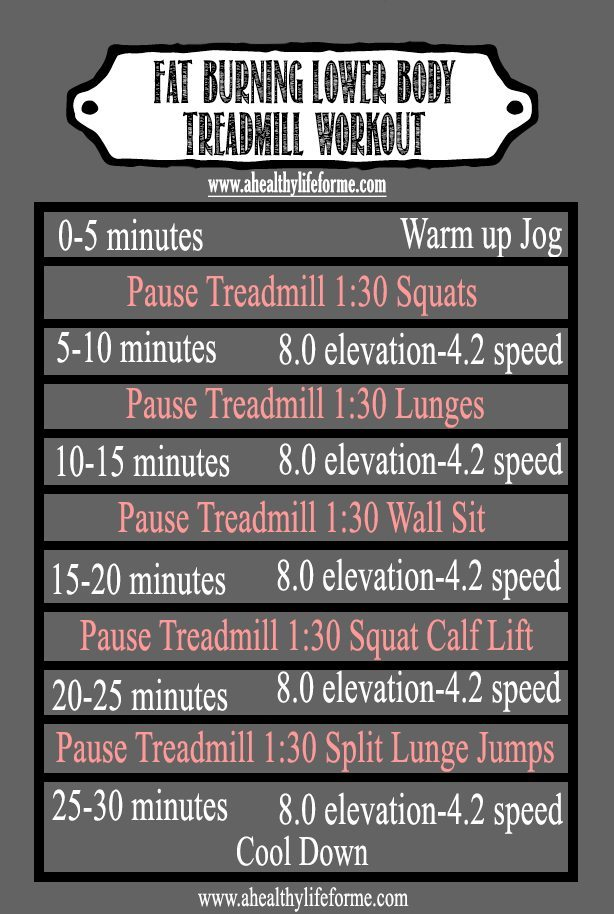 Fat Burning Lower Body Treadmill Workout | 52 Tips for Health and Fitness Tip #9