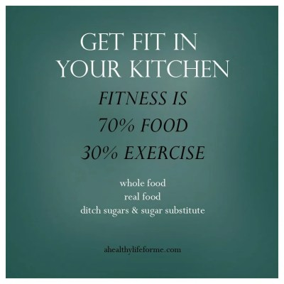 Get Fit In Your Kitchen