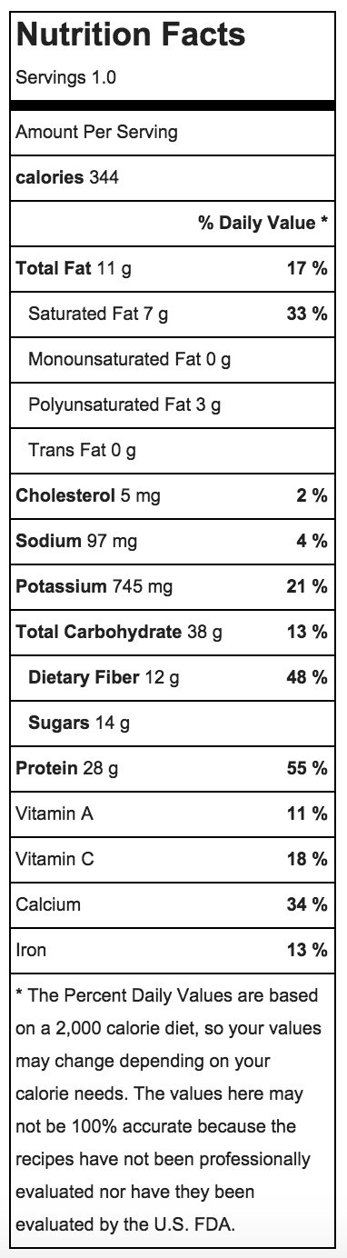 Nutritional facts for Cookies and Cream Protein Smoothie Recipe   ahealthylifeforme.com