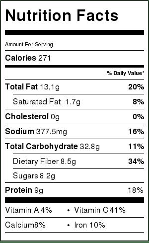 Lemony Chickpea Salad Recipe Nutritional information