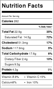 Paleo Red White Blue Cupcake Nutritional Label   ahealthylifeforme.com