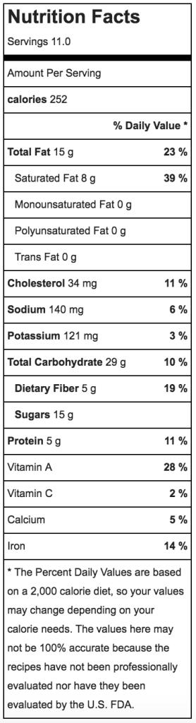 Paleo Pumpkin Banana Chocolate Swirl Bread Recipe Nutritional Information   ahealthylifeforme.com