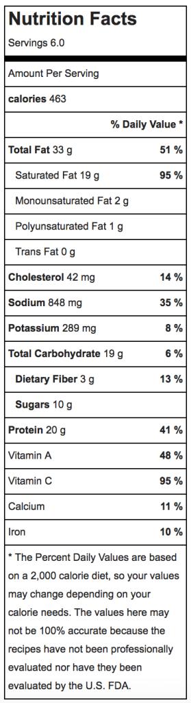 Nutritional Information ![br][b]Thai Broccoli Curry:[/b]