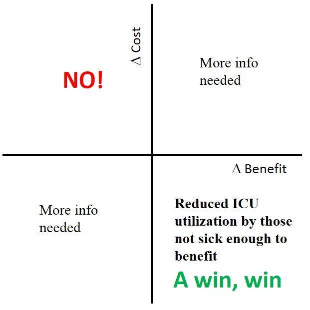 icu-costs-fig-1