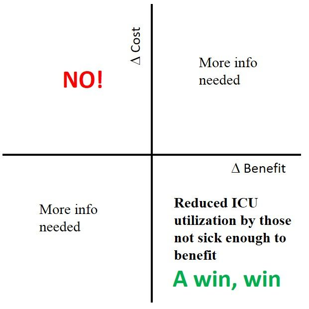 icu-costs-fig-1