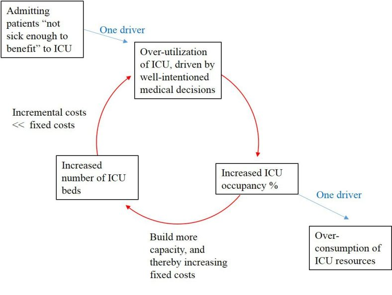 icu-costs-fig-2