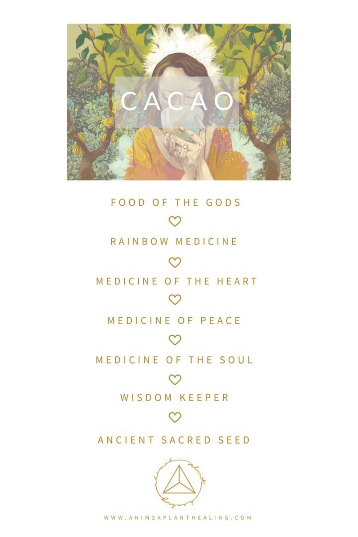 CACAO NAMES (1).jpg