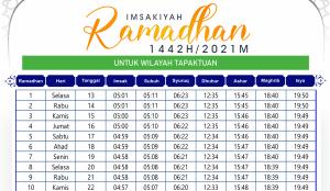 Jadwal Imsakiyah Ramadhan Tapak Tuan 2021