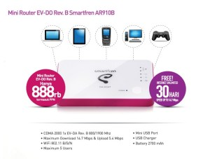 Mini Router EV-DO Rev. B Smartfren AR910B
