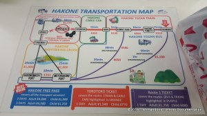 Hakone Freepass Information