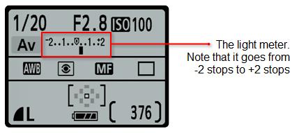 Exposure Meter مؤشر التعريض