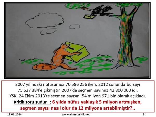 6_milyon_olu_secmen