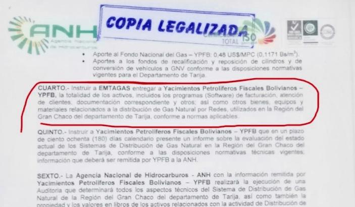 Último: Denuncian que Gobierno emitió resolución para tomar de manera unilateral los activos de EMTAGAS en el Chaco y transferirlos a YPFB