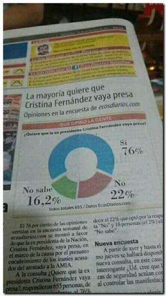 Sale con fritas… HOY: Las encuestas!!!