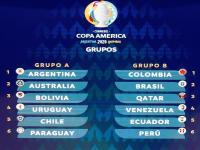 Se sortearon los grupos y el calendario de la Copa América 2020