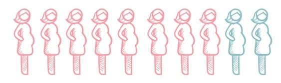 embarazo y antojo