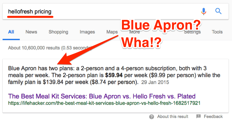 hellofresh pricing serp