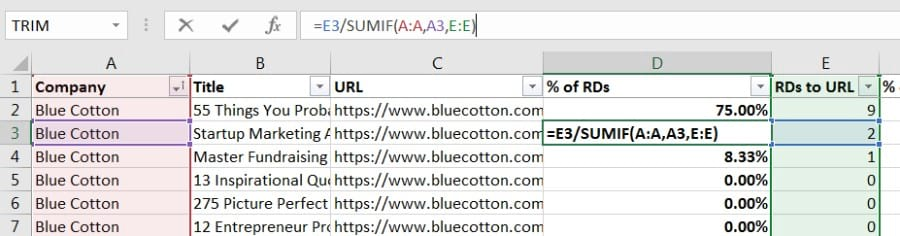 sum if function excel google sheets